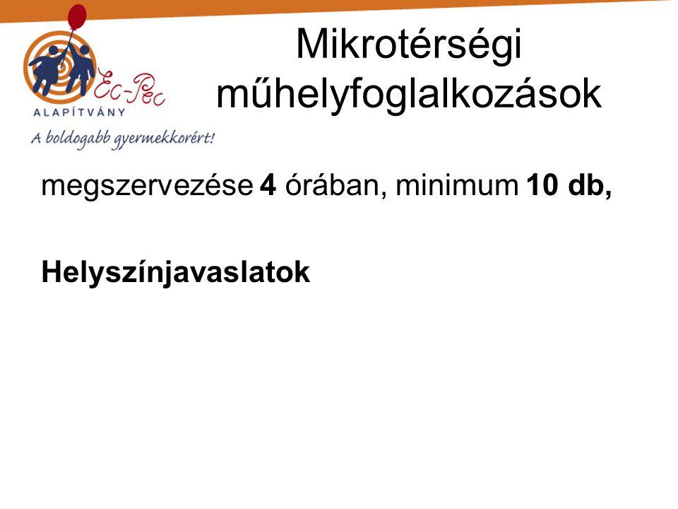 Mikrotérségi műhelyfoglalkozások megszervezése 4 órában, minimum 10 db, Helyszínjavaslatok