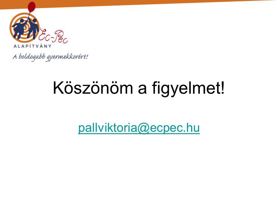 Köszönöm a figyelmet! pallviktoria@ecpec.hu