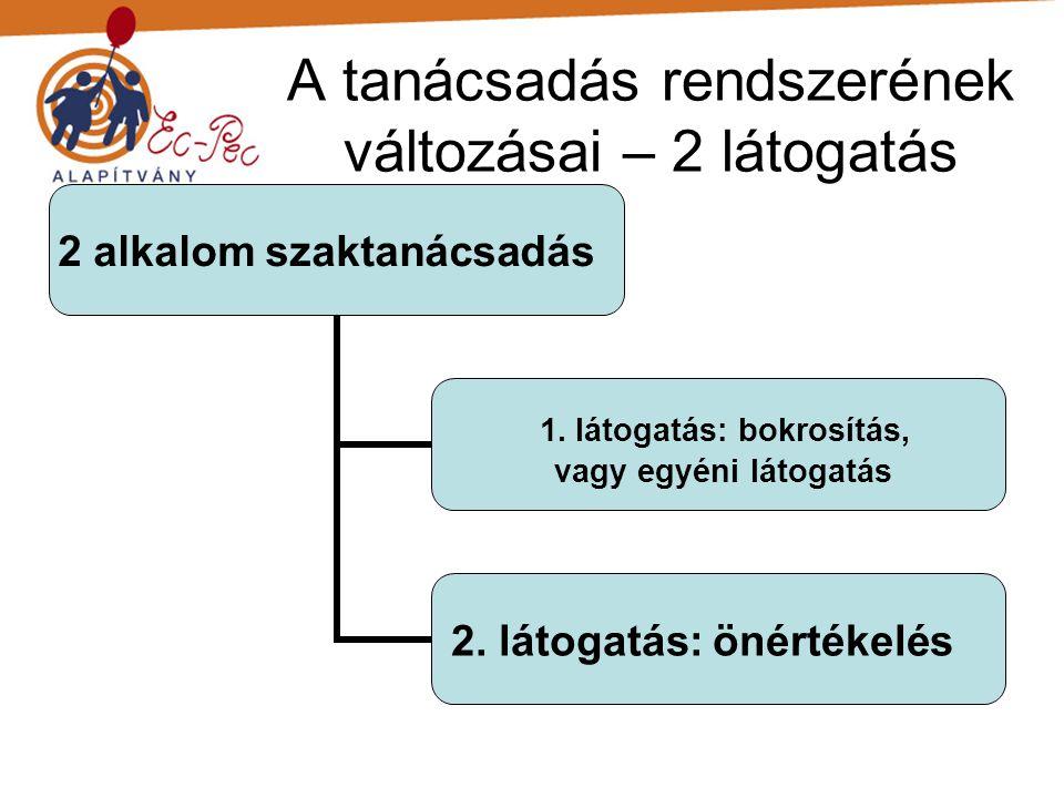 A tanácsadás rendszerének változásai – 2 látogatás 2 alkalom szaktanácsadás 1.