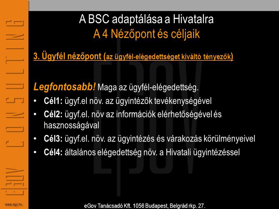 eGov Tanácsadó Kft. 1056 Budapest, Belgrád rkp. 27. www.egc.hu A BSC adaptálása a Hivatalra A 4 Nézőpont és céljaik 3. Ügyfél nézőpont ( az ügyfél-elé