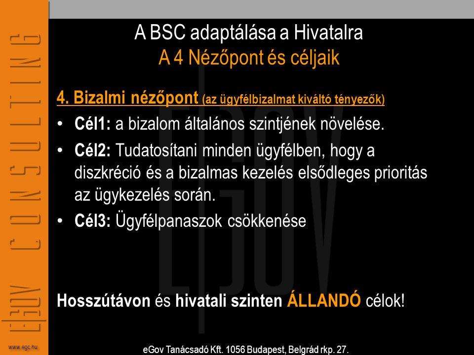 eGov Tanácsadó Kft. 1056 Budapest, Belgrád rkp. 27. www.egc.hu A BSC adaptálása a Hivatalra A 4 Nézőpont és céljaik 4. Bizalmi nézőpont (az ügyfélbiza