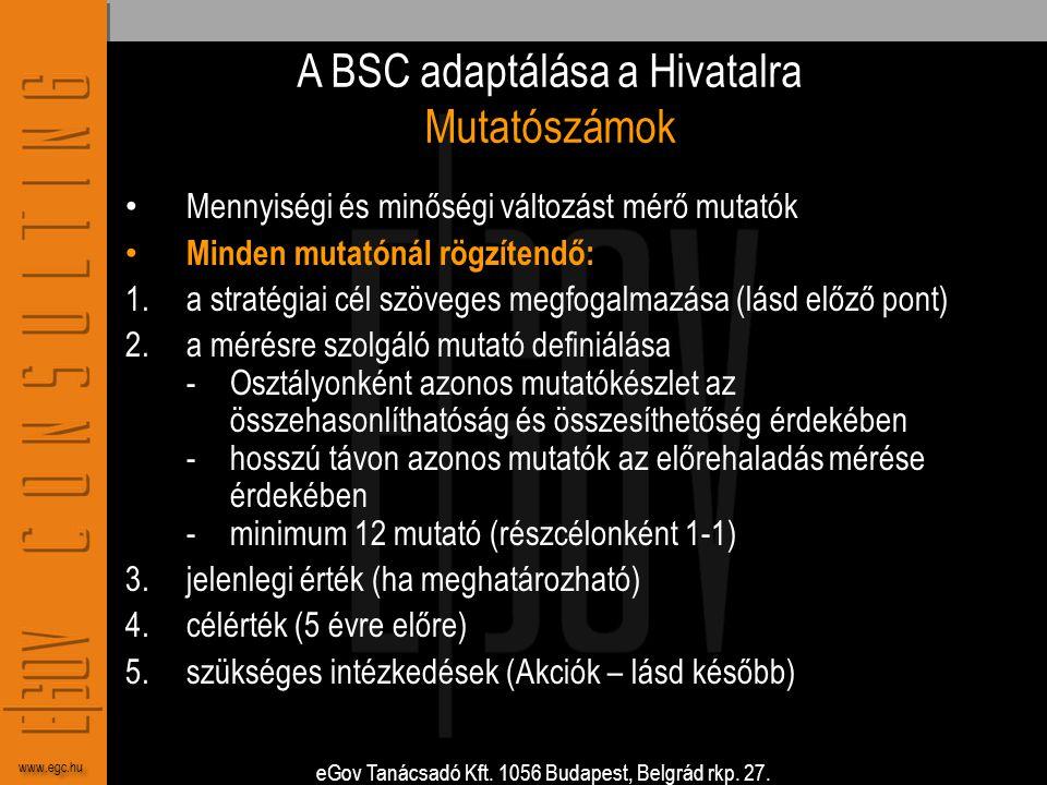 eGov Tanácsadó Kft. 1056 Budapest, Belgrád rkp. 27. www.egc.hu A BSC adaptálása a Hivatalra Mutatószámok • Mennyiségi és minőségi változást mérő mutat