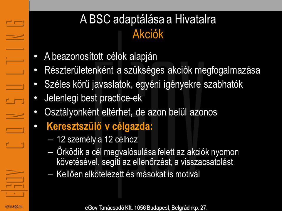 eGov Tanácsadó Kft. 1056 Budapest, Belgrád rkp. 27. www.egc.hu A BSC adaptálása a Hivatalra Akciók • A beazonosított célok alapján • Részterületenként