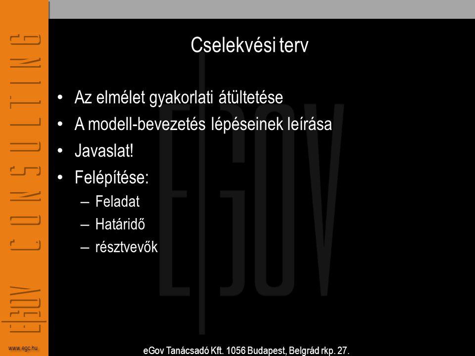 eGov Tanácsadó Kft. 1056 Budapest, Belgrád rkp. 27. www.egc.hu Cselekvési terv • Az elmélet gyakorlati átültetése • A modell-bevezetés lépéseinek leír