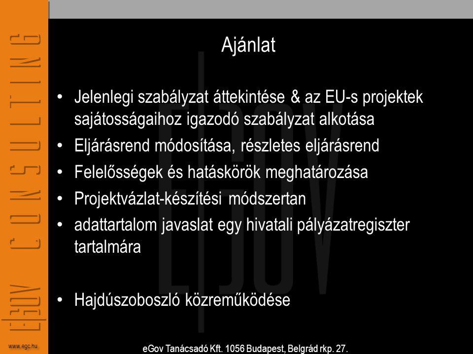 eGov Tanácsadó Kft. 1056 Budapest, Belgrád rkp. 27. www.egc.hu Ajánlat • Jelenlegi szabályzat áttekintése & az EU-s projektek sajátosságaihoz igazodó