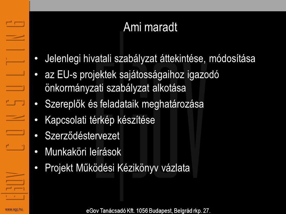 eGov Tanácsadó Kft. 1056 Budapest, Belgrád rkp. 27. www.egc.hu Ami maradt • Jelenlegi hivatali szabályzat áttekintése, módosítása • az EU-s projektek