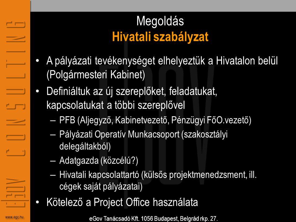 eGov Tanácsadó Kft. 1056 Budapest, Belgrád rkp. 27. www.egc.hu Megoldás Hivatali szabályzat • A pályázati tevékenységet elhelyeztük a Hivatalon belül