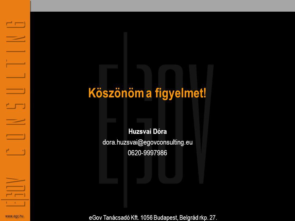 eGov Tanácsadó Kft. 1056 Budapest, Belgrád rkp. 27. www.egc.hu Huzsvai Dóra dora.huzsvai@egovconsulting.eu 0620-9997986 Köszönöm a figyelmet!