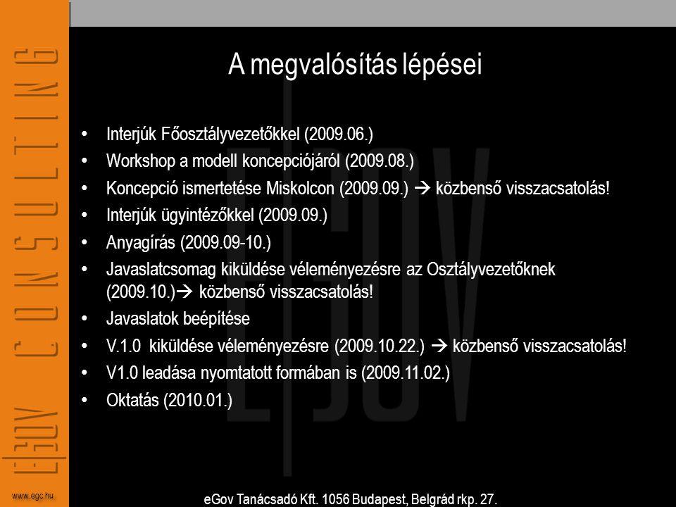 eGov Tanácsadó Kft. 1056 Budapest, Belgrád rkp. 27. www.egc.hu A megvalósítás lépései • Interjúk Főosztályvezetőkkel (2009.06.) • Workshop a modell ko