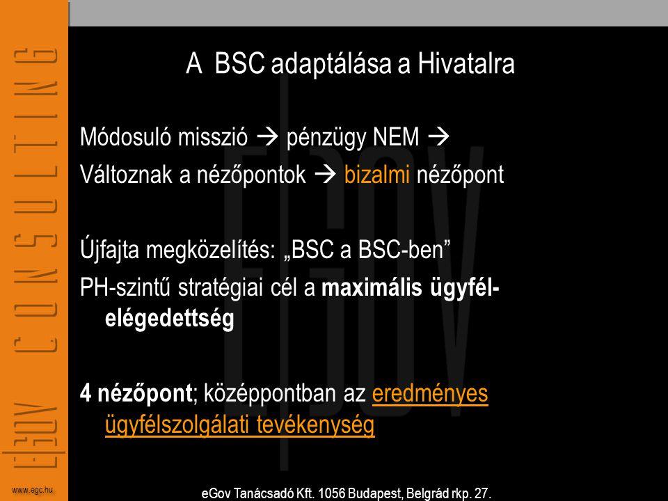 eGov Tanácsadó Kft. 1056 Budapest, Belgrád rkp. 27. www.egc.hu A BSC adaptálása a Hivatalra Módosuló misszió  pénzügy NEM  Változnak a nézőpontok 