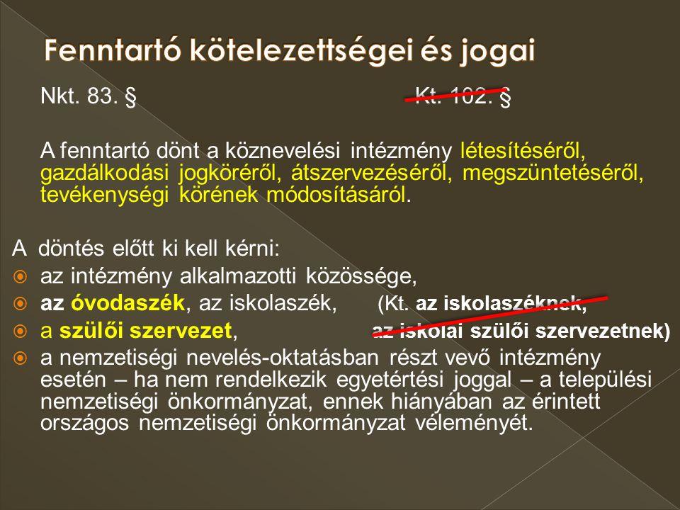 Nkt.83. § Kt. 102.