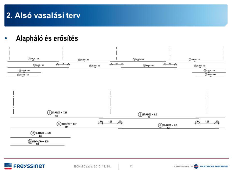 BÖHM Csaba, 2010. 11. 30. 12 2. Alsó vasalási terv • Alapháló és erősítés