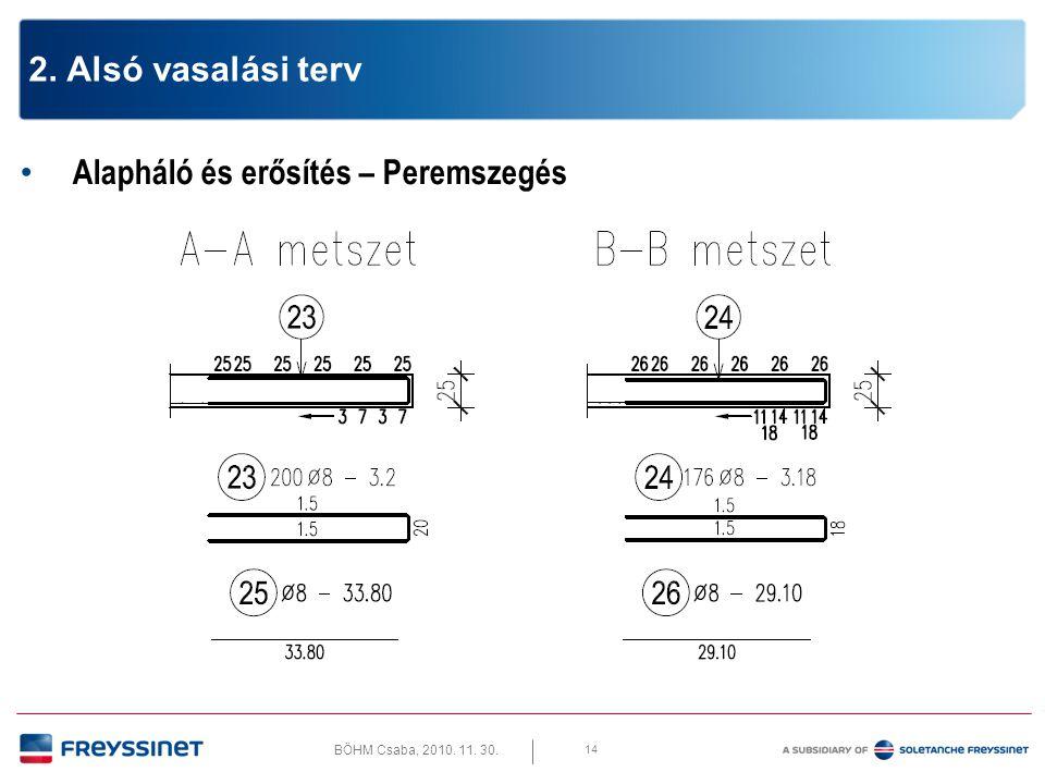 BÖHM Csaba, 2010. 11. 30. 14 2. Alsó vasalási terv • Alapháló és erősítés – Peremszegés