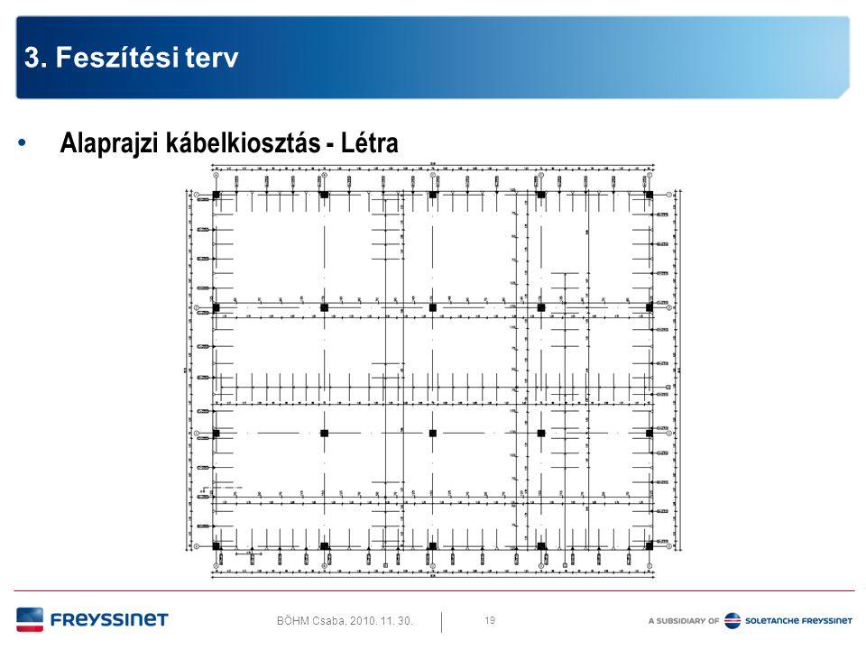 BÖHM Csaba, 2010. 11. 30. 19 3. Feszítési terv • Alaprajzi kábelkiosztás - Létra