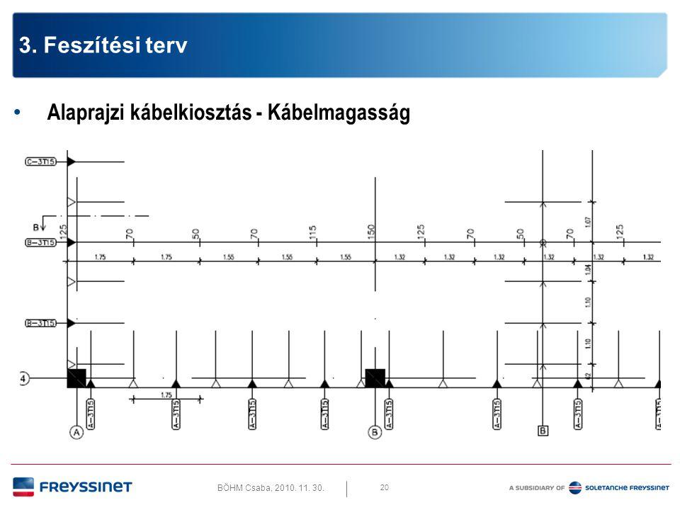 BÖHM Csaba, 2010. 11. 30. 20 3. Feszítési terv • Alaprajzi kábelkiosztás - Kábelmagasság