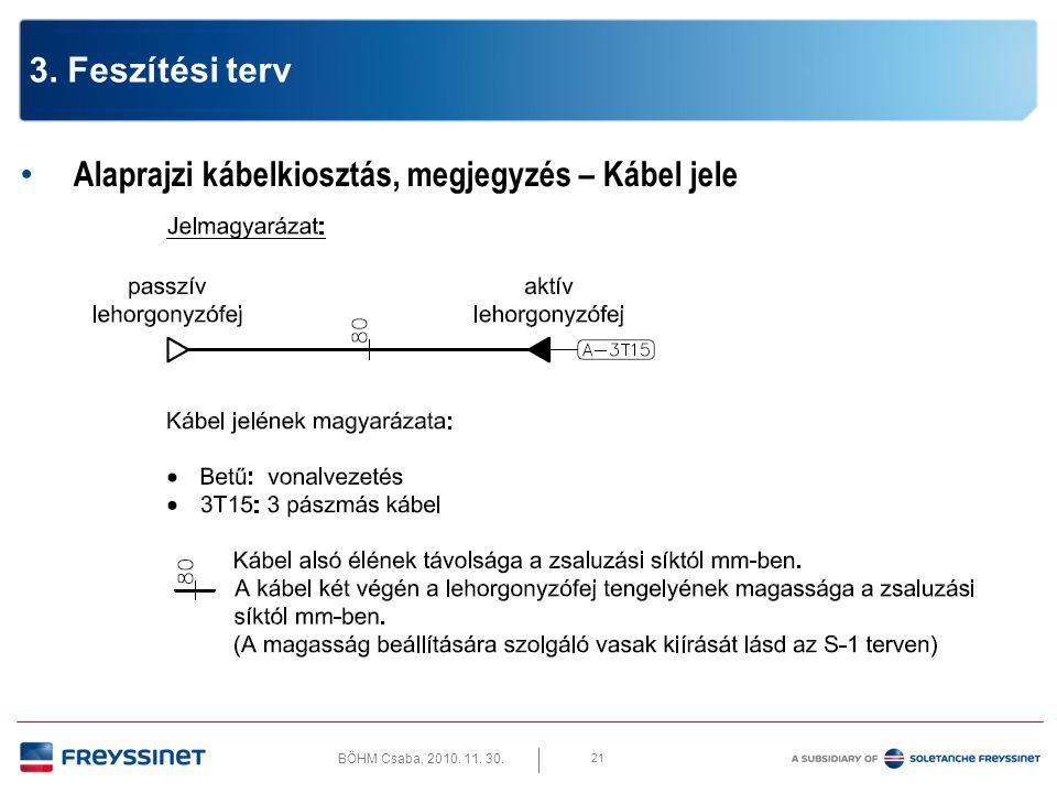 BÖHM Csaba, 2010. 11. 30. 21 3. Feszítési terv • Alaprajzi kábelkiosztás, megjegyzés – Kábel jele