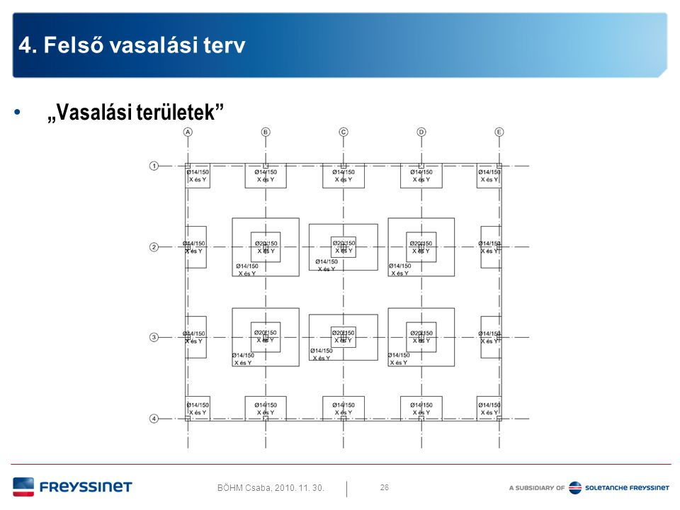 """BÖHM Csaba, 2010. 11. 30. 26 4. Felső vasalási terv • """"Vasalási területek"""""""