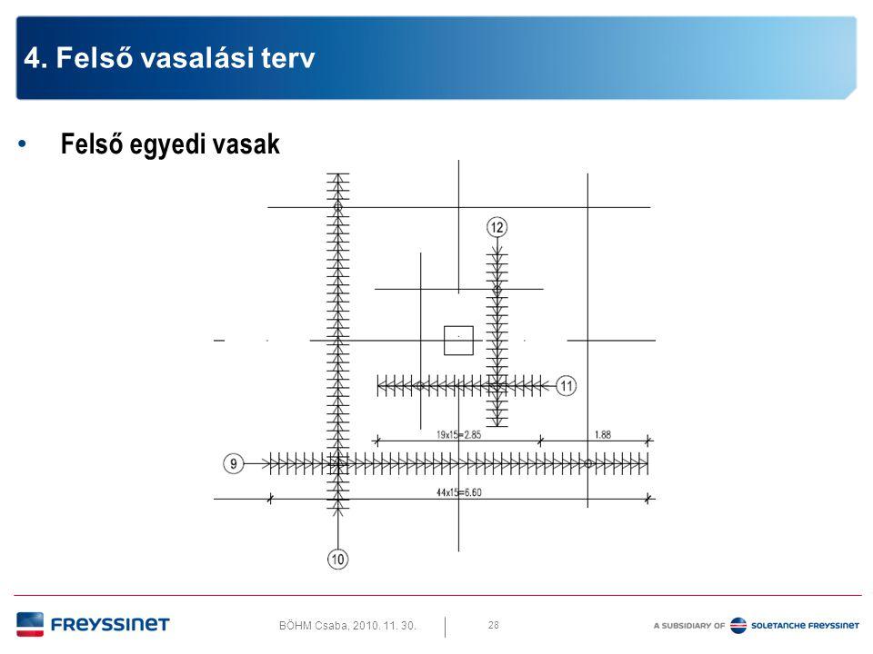 BÖHM Csaba, 2010. 11. 30. 28 4. Felső vasalási terv • Felső egyedi vasak