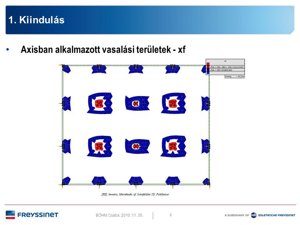 BÖHM Csaba, 2010. 11. 30. 5 1. Kiindulás • Axisban alkalmazott vasalási területek - xf