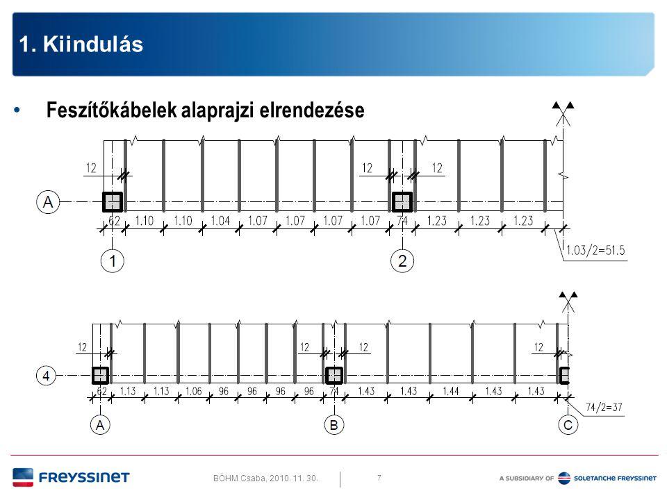 BÖHM Csaba, 2010. 11. 30. 7 1. Kiindulás • Feszítőkábelek alaprajzi elrendezése