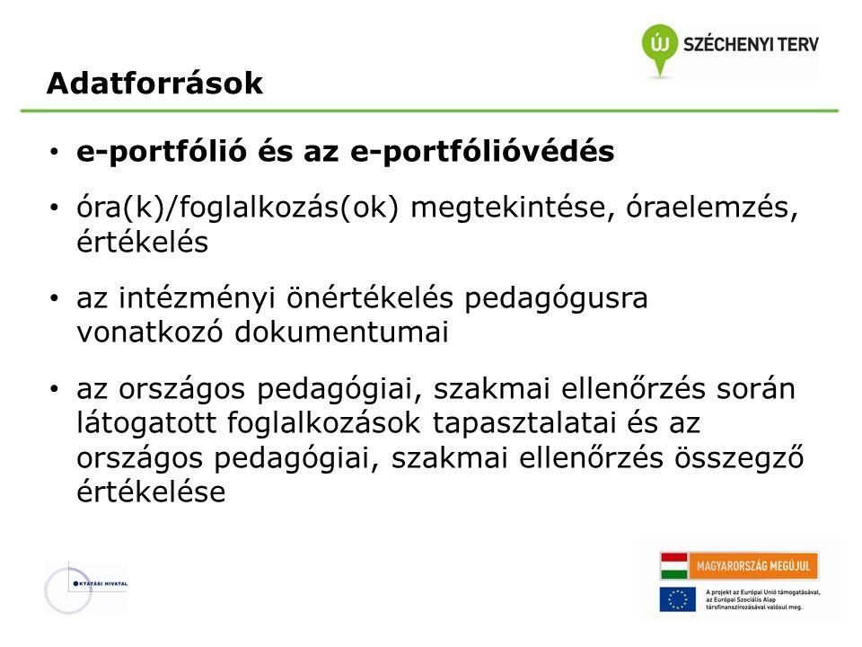Adatforrások • e-portfólió és az e-portfólióvédés • óra(k)/foglalkozás(ok) megtekintése, óraelemzés, értékelés • az intézményi önértékelés pedagógusra vonatkozó dokumentumai • az országos pedagógiai, szakmai ellenőrzés során látogatott foglalkozások tapasztalatai és az országos pedagógiai, szakmai ellenőrzés összegző értékelése