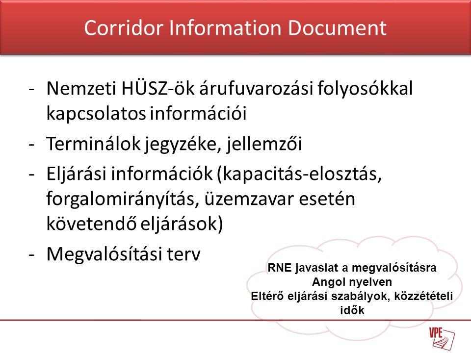 -Nemzeti HÜSZ-ök árufuvarozási folyosókkal kapcsolatos információi -Terminálok jegyzéke, jellemzői -Eljárási információk (kapacitás-elosztás, forgalomirányítás, üzemzavar esetén követendő eljárások) -Megvalósítási terv RNE javaslat a megvalósításra Angol nyelven Eltérő eljárási szabályok, közzétételi idők Corridor Information Document