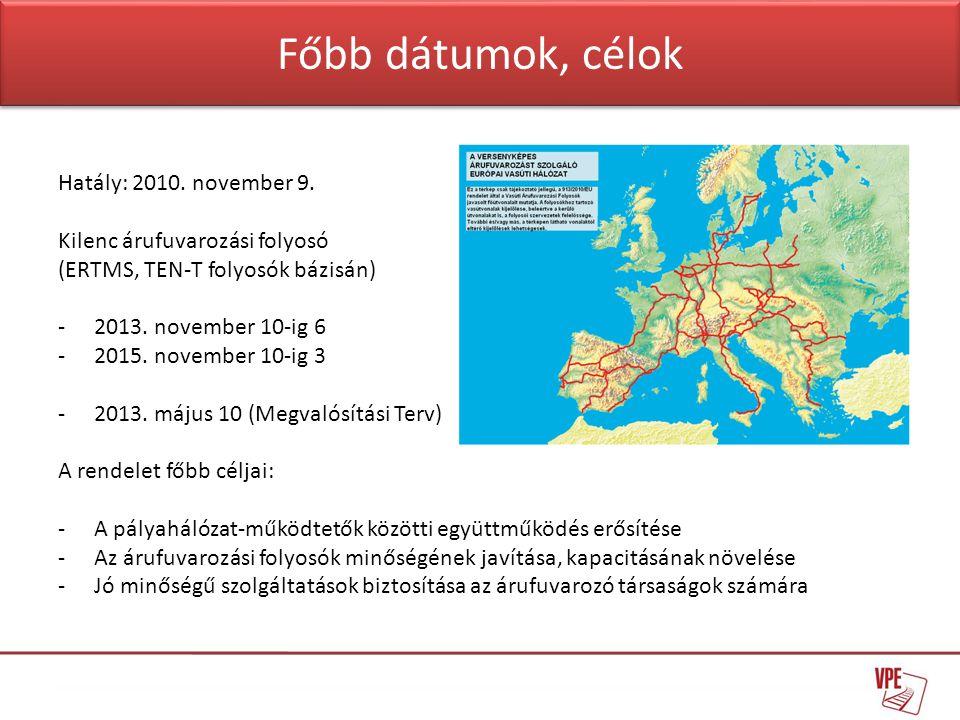 Hatály: 2010.november 9. Kilenc árufuvarozási folyosó (ERTMS, TEN-T folyosók bázisán) -2013.