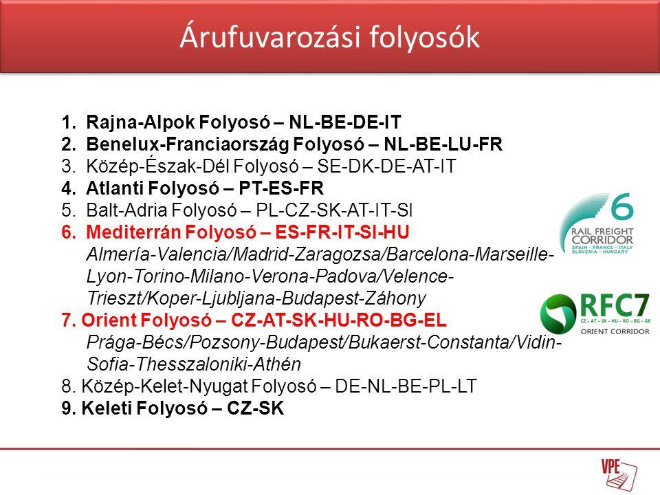 1.Rajna-Alpok Folyosó – NL-BE-DE-IT 2.Benelux-Franciaország Folyosó – NL-BE-LU-FR 3.Közép-Észak-Dél Folyosó – SE-DK-DE-AT-IT 4.Atlanti Folyosó – PT-ES-FR 5.Balt-Adria Folyosó – PL-CZ-SK-AT-IT-SI 6.Mediterrán Folyosó – ES-FR-IT-SI-HU Almería-Valencia/Madrid-Zaragozsa/Barcelona-Marseille- Lyon-Torino-Milano-Verona-Padova/Velence- Trieszt/Koper-Ljubljana-Budapest-Záhony 7.