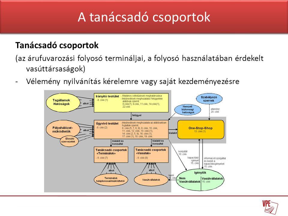 Tanácsadó csoportok (az árufuvarozási folyosó termináljai, a folyosó használatában érdekelt vasúttársaságok) -Vélemény nyilvánítás kérelemre vagy saját kezdeményezésre A tanácsadó csoportok
