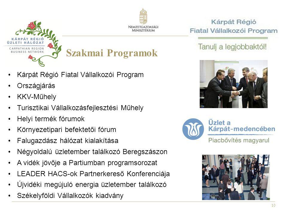 10 Szakmai Programok •Kárpát Régió Fiatal Vállalkozói Program •Országjárás •KKV-Műhely •Turisztikai Vállalkozásfejlesztési Műhely •Helyi termék fórumo