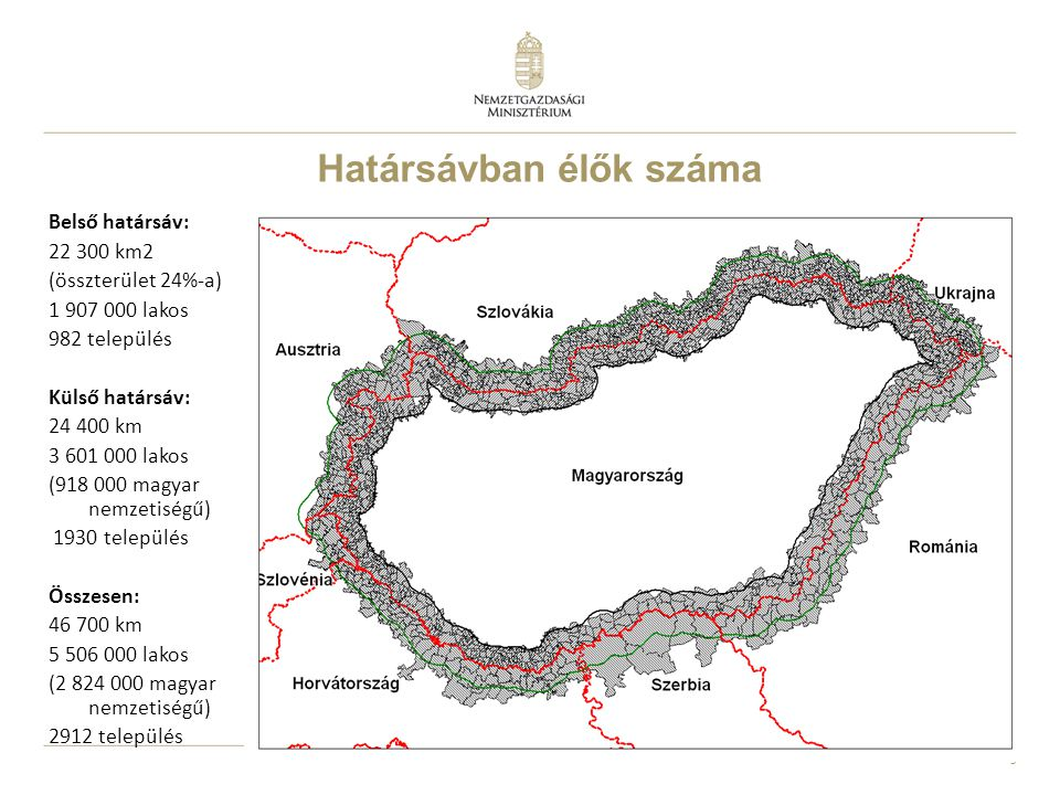3 Belső határsáv: 22 300 km2 (összterület 24%-a) 1 907 000 lakos 982 település Külső határsáv: 24 400 km 3 601 000 lakos (918 000 magyar nemzetiségű)