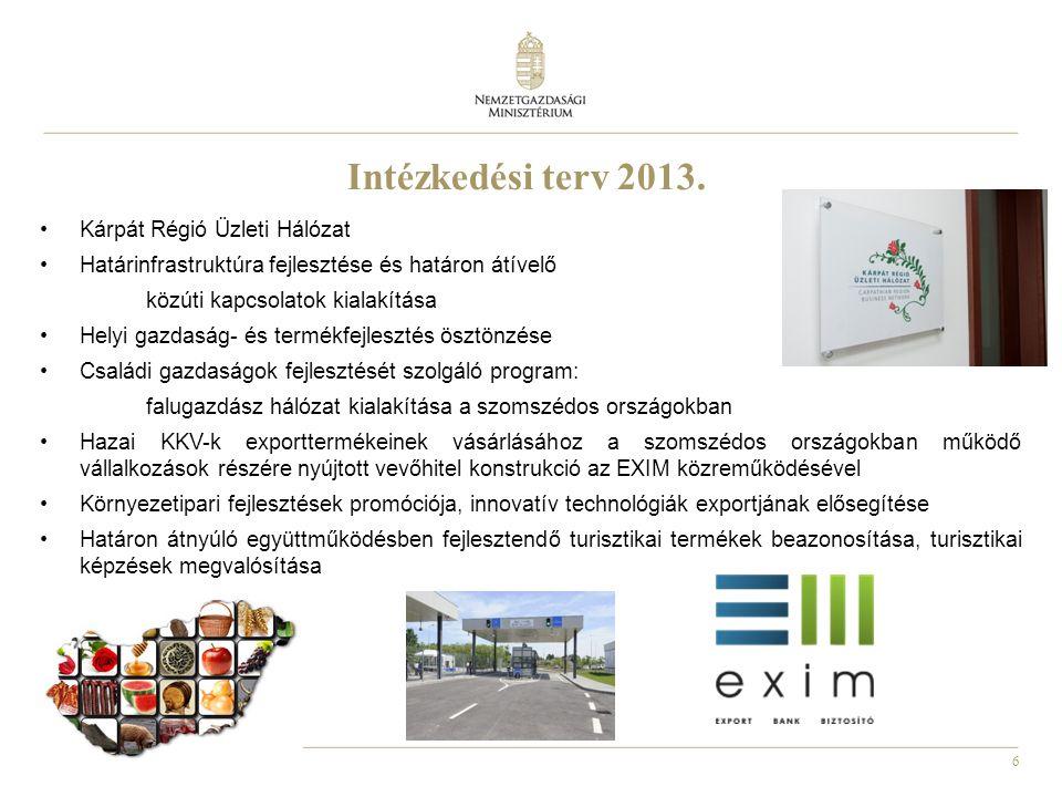6 Intézkedési terv 2013. •Kárpát Régió Üzleti Hálózat •Határinfrastruktúra fejlesztése és határon átívelő közúti kapcsolatok kialakítása •Helyi gazdas