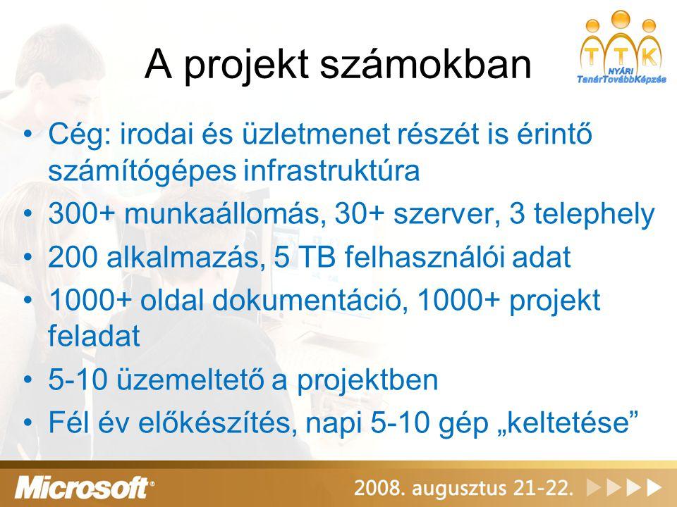 A projekt számokban •Cég: irodai és üzletmenet részét is érintő számítógépes infrastruktúra •300+ munkaállomás, 30+ szerver, 3 telephely •200 alkalmaz