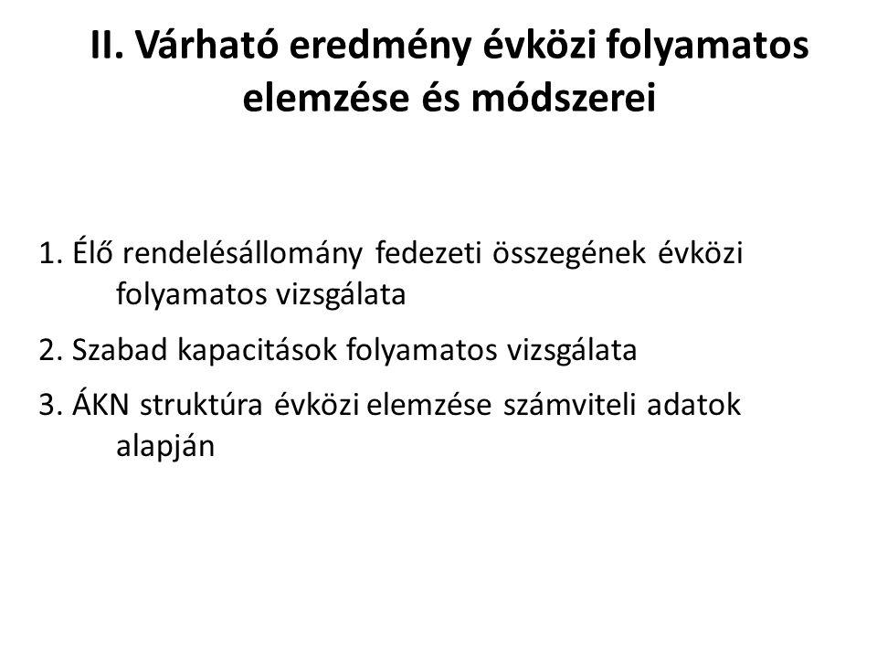 III.Utólagos elemzés szakasza és módszerei 1.