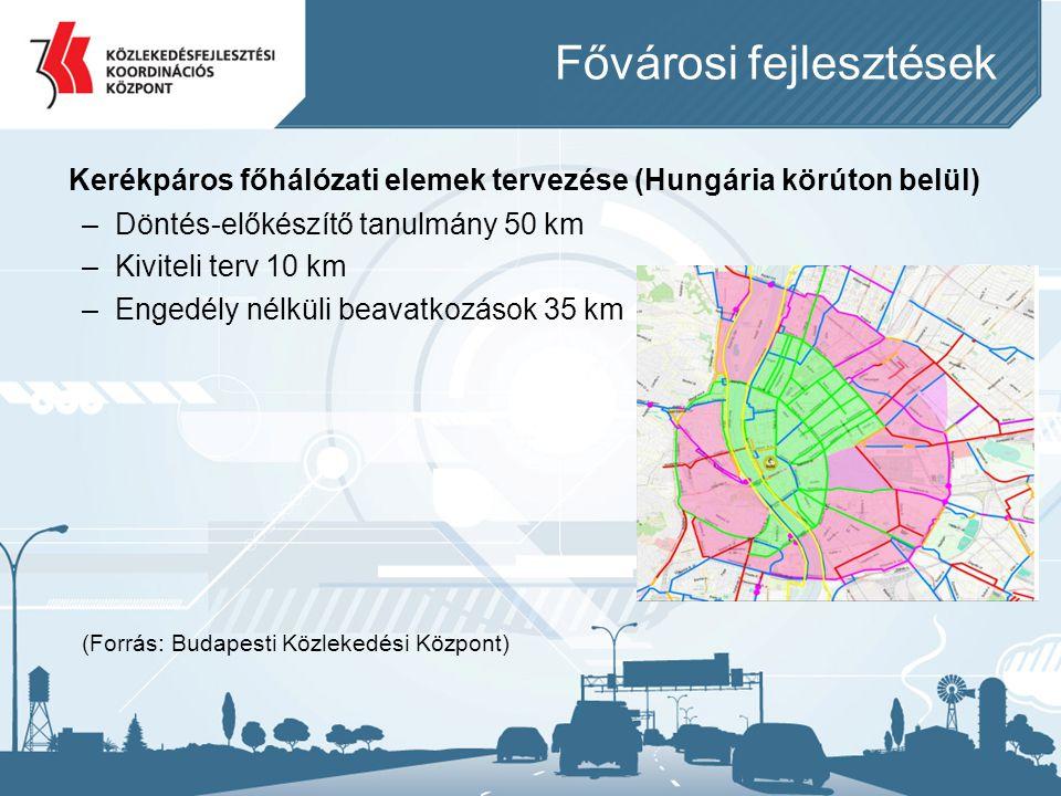 Fővárosi fejlesztések Kerékpáros főhálózati elemek tervezése (Hungária körúton belül) –Döntés-előkészítő tanulmány 50 km –Kiviteli terv 10 km –Engedél