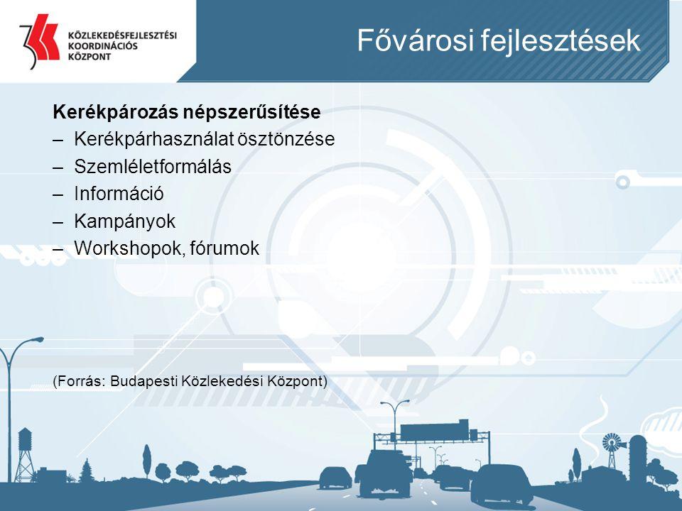 Fővárosi fejlesztések Kerékpározás népszerűsítése –Kerékpárhasználat ösztönzése –Szemléletformálás –Információ –Kampányok –Workshopok, fórumok (Forrás