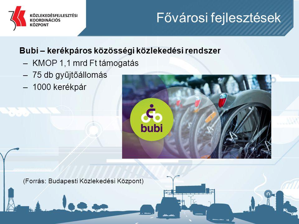 Fővárosi fejlesztések Bubi – kerékpáros közösségi közlekedési rendszer –KMOP 1,1 mrd Ft támogatás –75 db gyűjtőállomás –1000 kerékpár (Forrás: Budapes