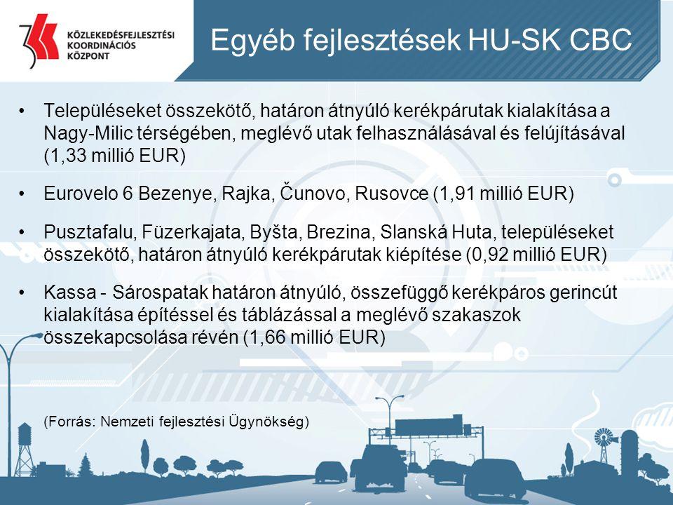 Egyéb fejlesztések HU-SK CBC •Településeket összekötő, határon átnyúló kerékpárutak kialakítása a Nagy-Milic térségében, meglévő utak felhasználásával