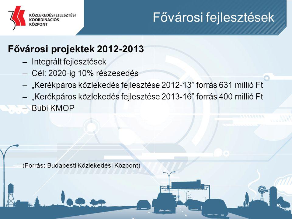 """Fővárosi fejlesztések Fővárosi projektek 2012-2013 –Integrált fejlesztések –Cél: 2020-ig 10% részesedés –""""Kerékpáros közlekedés fejlesztése 2012-13"""" f"""
