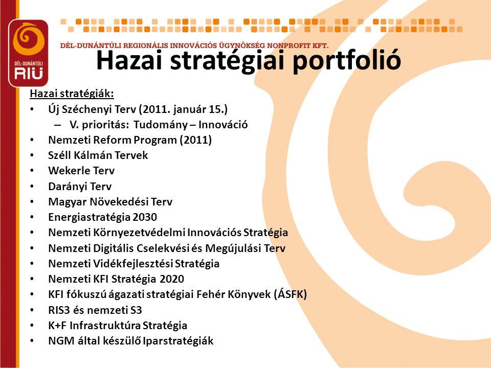 Hazai stratégiai portfolió Hazai stratégiák: • Új Széchenyi Terv (2011. január 15.) – V. prioritás: Tudomány – Innováció • Nemzeti Reform Program (201