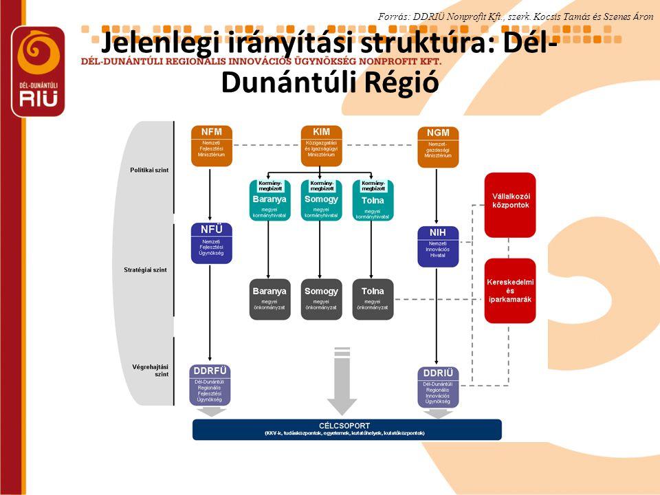 Jelenlegi irányítási struktúra: Dél- Dunántúli Régió Forr á s: DDRI Ü Nonprofit Kft., szerk. Kocsis Tam á s é s Szenes Á ron