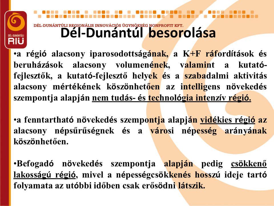 Dél-Dunántúl besorolása •a r é gi ó alacsony iparosodotts á g á nak, a K+F r á ford í t á sok é s beruh á z á sok alacsony volumen é nek, valamint a k