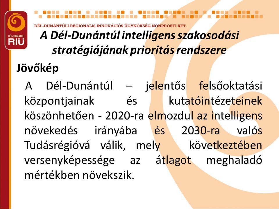 A Dél-Dunántúl intelligens szakosodási stratégiájának prioritás rendszere Jövőkép A Dél-Dunántúl – jelentős felsőoktatási központjainak és kutatóintézeteinek köszönhetően - 2020-ra elmozdul az intelligens növekedés irányába és 2030-ra valós Tudásrégióvá válik, mely következtében versenyképessége az átlagot meghaladó mértékben növekszik.