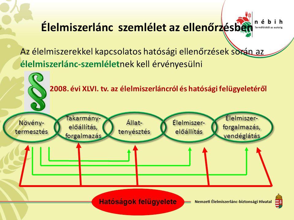 201020112012 időszak 12.01-31.