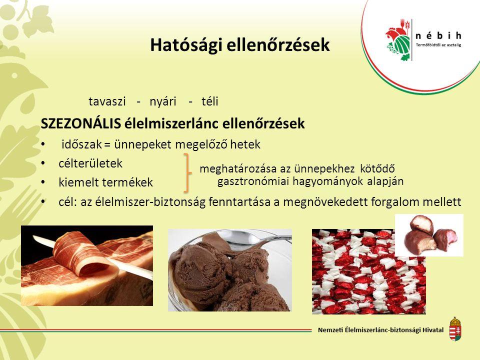 Hatósági ellenőrzések CÉL-ellenőrzések termék(kenyér, fagylalt, bejgli, sonka, virsli,) tevékenység(bevásárló-kocsik, friss hús forgalmazás, kártevők)