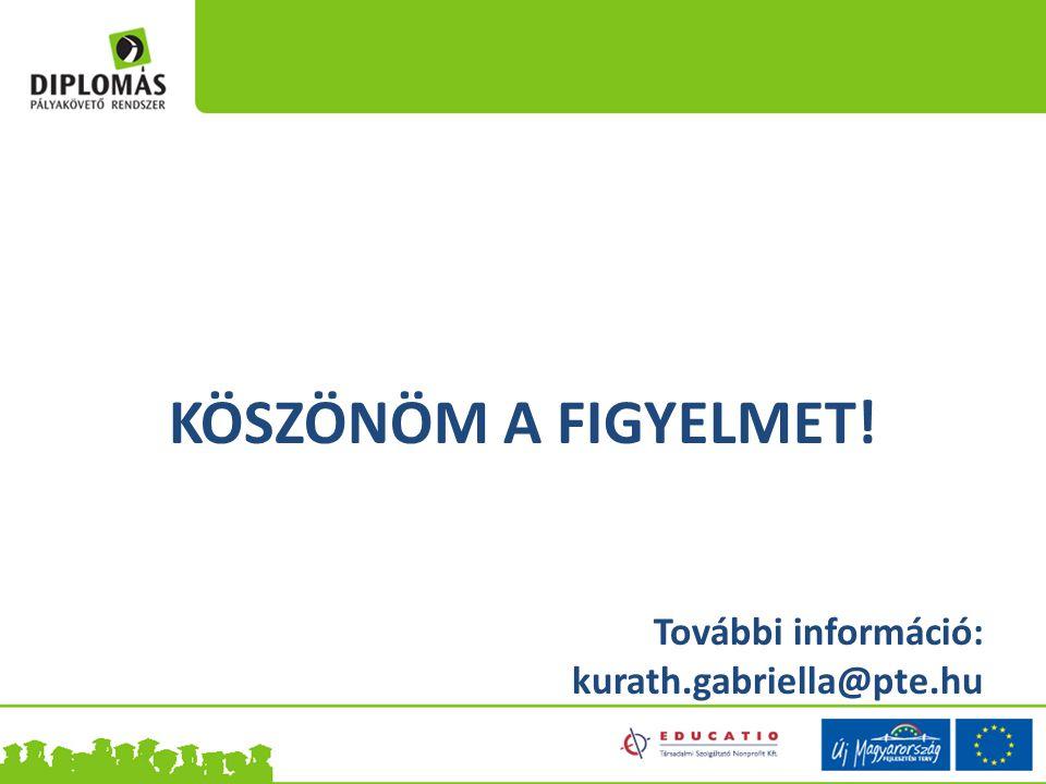 KÖSZÖNÖM A FIGYELMET! További információ: kurath.gabriella@pte.hu