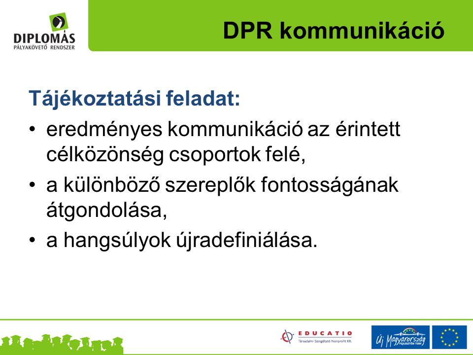 DPR kommunikáció Tájékoztatási feladat: •eredményes kommunikáció az érintett célközönség csoportok felé, •a különböző szereplők fontosságának átgondol