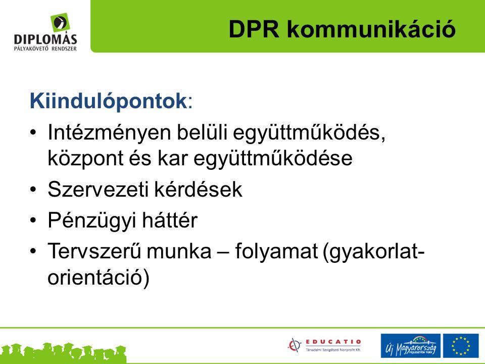 DPR kommunikáció Kiindulópontok: •Intézményen belüli együttműködés, központ és kar együttműködése •Szervezeti kérdések •Pénzügyi háttér •Tervszerű mun