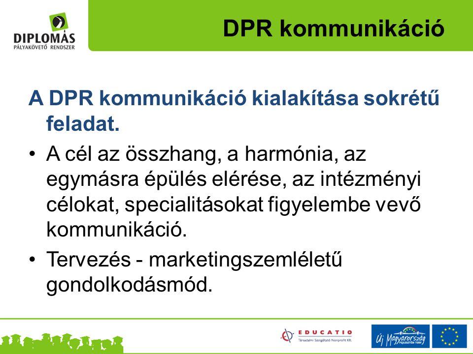 DPR kommunikáció A DPR kommunikáció kialakítása sokrétű feladat. •A cél az összhang, a harmónia, az egymásra épülés elérése, az intézményi célokat, sp