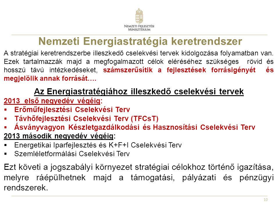 10 Nemzeti Energiastratégia keretrendszer A stratégiai keretrendszerbe illeszkedő cselekvési tervek kidolgozása folyamatban van. Ezek tartalmazzák maj